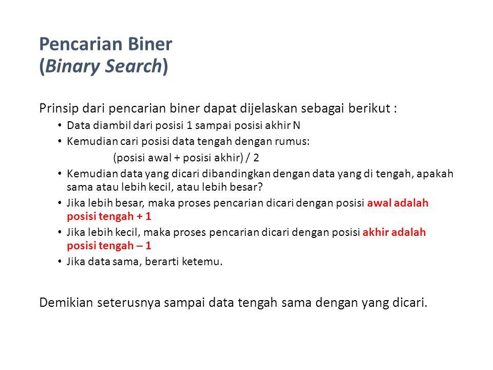 Pencarian Biner (Binary Search) Prinsip dari pencarian biner dapat dijelaskan sebagai berikut : Data diambil dari posisi 1 sampai posisi akhir N Kemud
