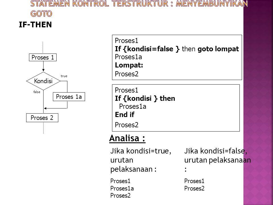 Kondisi Proses 1a IF-THEN true false Proses 1 Proses 2 Proses1 If {kondisi } then Proses1a End if Proses2 Proses1 If {kondisi=false } then goto lompat