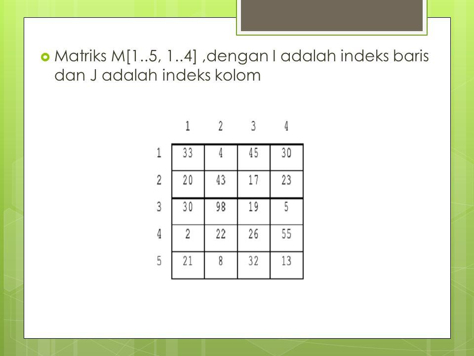  Matriks M[1..5, 1..4],dengan I adalah indeks baris dan J adalah indeks kolom