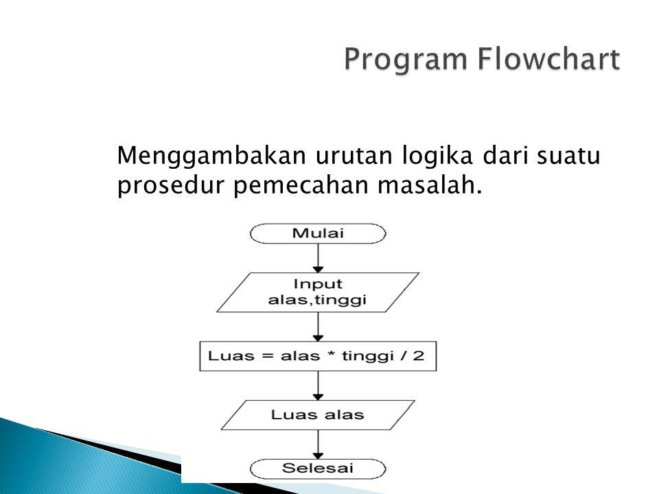 Menggambakan urutan logika dari suatu prosedur pemecahan masalah.