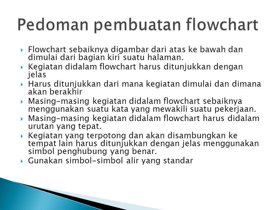  Flowchart sebaiknya digambar dari atas ke bawah dan dimulai dari bagian kiri suatu halaman.  Kegiatan didalam flowchart harus ditunjukkan dengan je