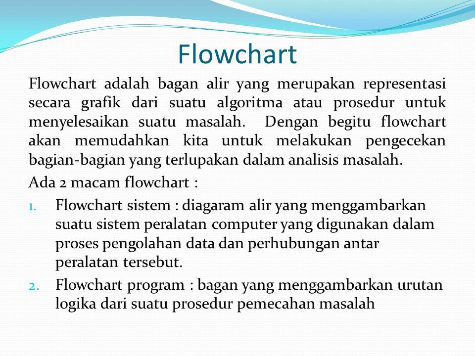 Flowchart Flowchart adalah bagan alir yang merupakan representasi secara grafik dari suatu algoritma atau prosedur untuk menyelesaikan suatu masalah.