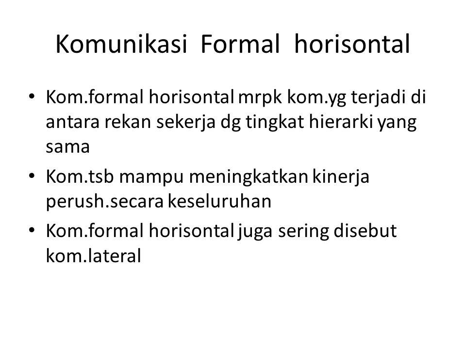 Komunikasi Formal horisontal Kom.formal horisontal mrpk kom.yg terjadi di antara rekan sekerja dg tingkat hierarki yang sama Kom.tsb mampu meningkatka