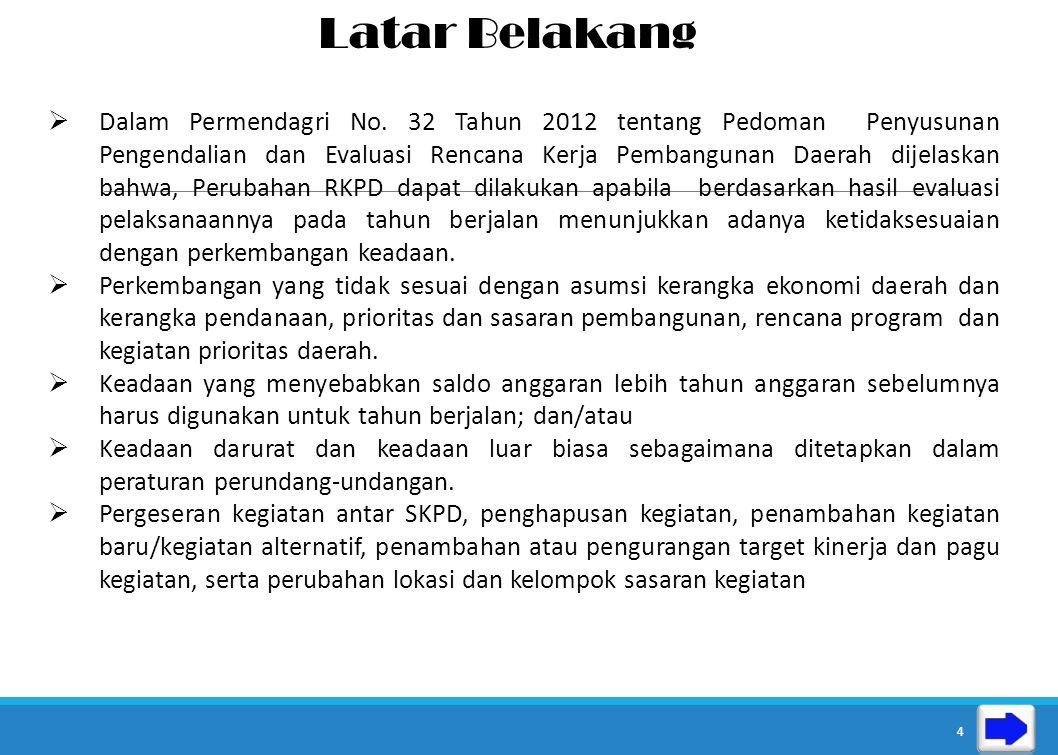 DASAR HUKUM  Peraturan Pemerintah Nomor 8 Tahun 2008, tentang Tahapan, Tata Cara Penyusunan, Pengendalian dan Evaluasi Pelaksanaan Rencana Pembanguna