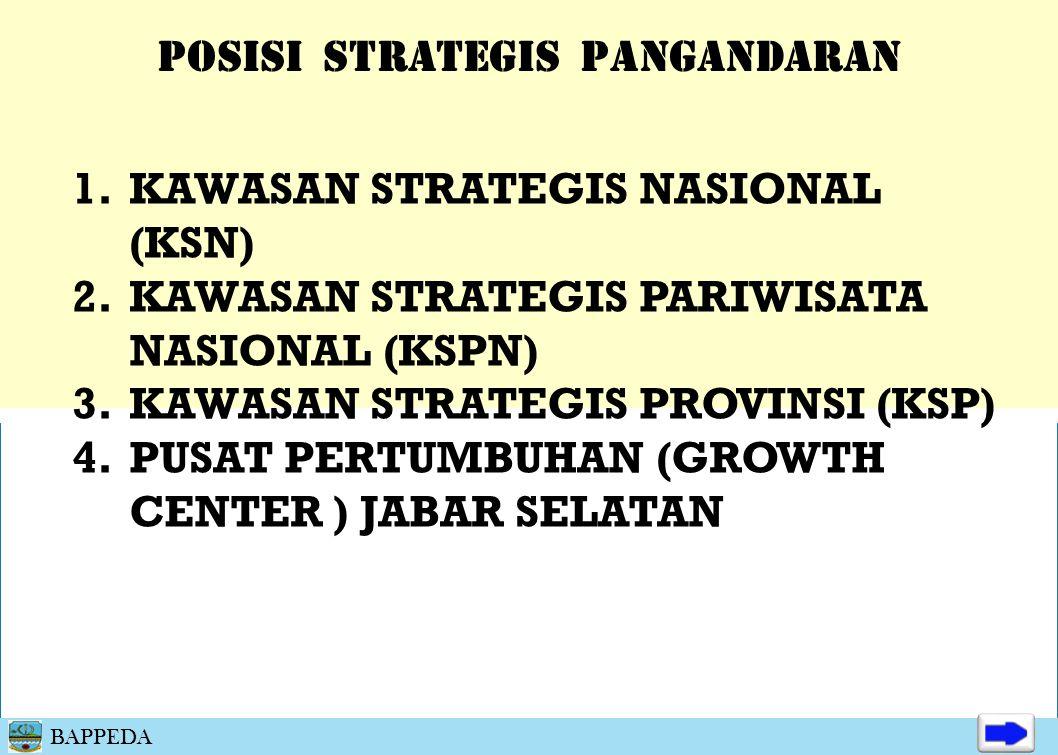 POSISI STRATEGIS PANGANDARAN 1.KAWASAN STRATEGIS NASIONAL (KSN) 2.KAWASAN STRATEGIS PARIWISATA NASIONAL (KSPN) 3.KAWASAN STRATEGIS PROVINSI (KSP) 4.PUSAT PERTUMBUHAN (GROWTH CENTER ) JABAR SELATAN BAPPEDA