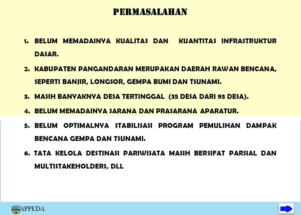POSISI STRATEGIS PANGANDARAN 1.KAWASAN STRATEGIS NASIONAL (KSN) 2.KAWASAN STRATEGIS PARIWISATA NASIONAL (KSPN) 3.KAWASAN STRATEGIS PROVINSI (KSP) 4.PU