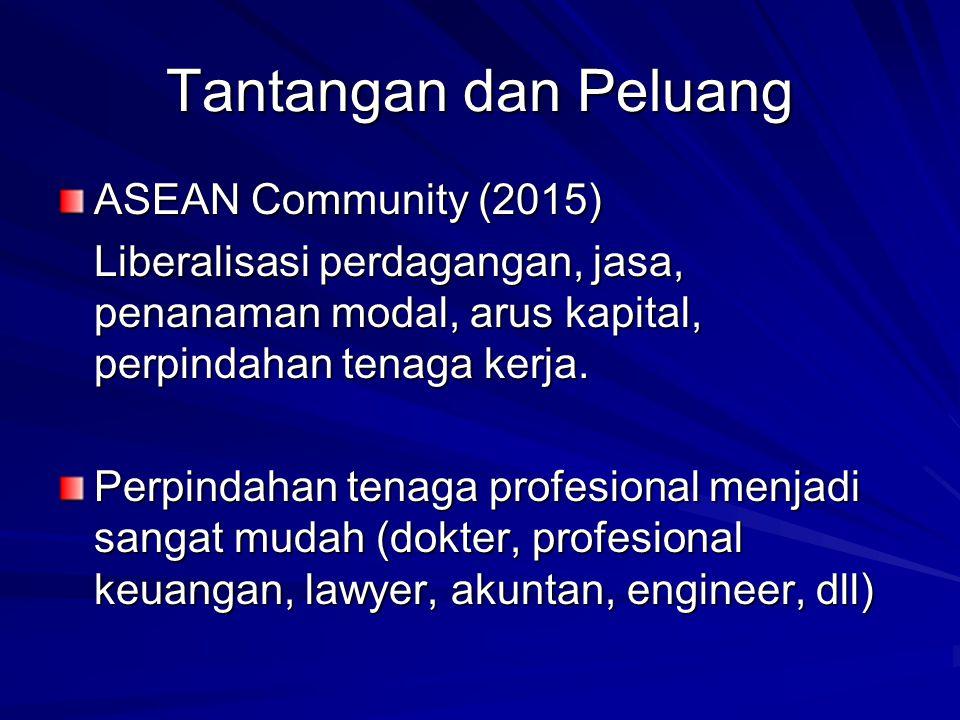 Bandwith internet (per 1000 orang): –Indonesia : 0,07 Mbps –Malaysia :1,26 Mbps (18 kali Indonesia) –Thailand: 1,53 Mbps (22 kali Indonesia) Pengguna