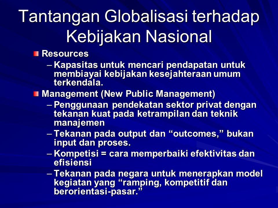 MENYIKAPI GLOBALISASI SEBAGAI TANTANGAN (Sikap 2): Menyikapi standard internasional sebagai performa kinerja: mengadopsi dan mengadaptasi pada standar