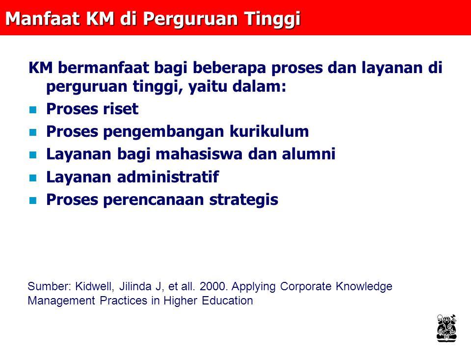 Manfaat KM di Perguruan Tinggi KM bermanfaat bagi beberapa proses dan layanan di perguruan tinggi, yaitu dalam: Proses riset Proses pengembangan kurikulum Layanan bagi mahasiswa dan alumni Layanan administratif Proses perencanaan strategis Sumber: Kidwell, Jilinda J, et all.