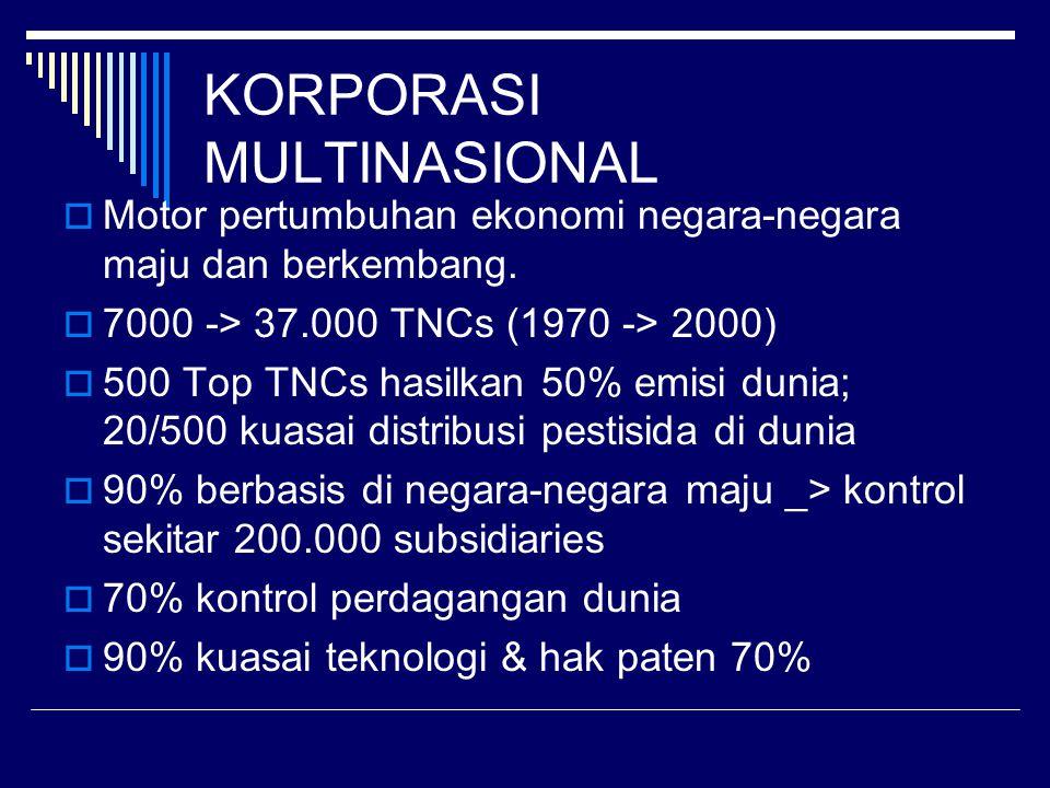 KORPORASI MULTINASIONAL  Motor pertumbuhan ekonomi negara-negara maju dan berkembang.