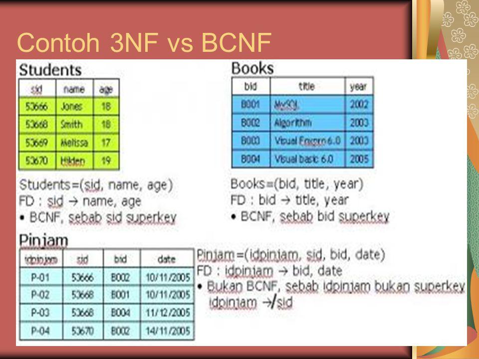 Contoh 3NF vs BCNF
