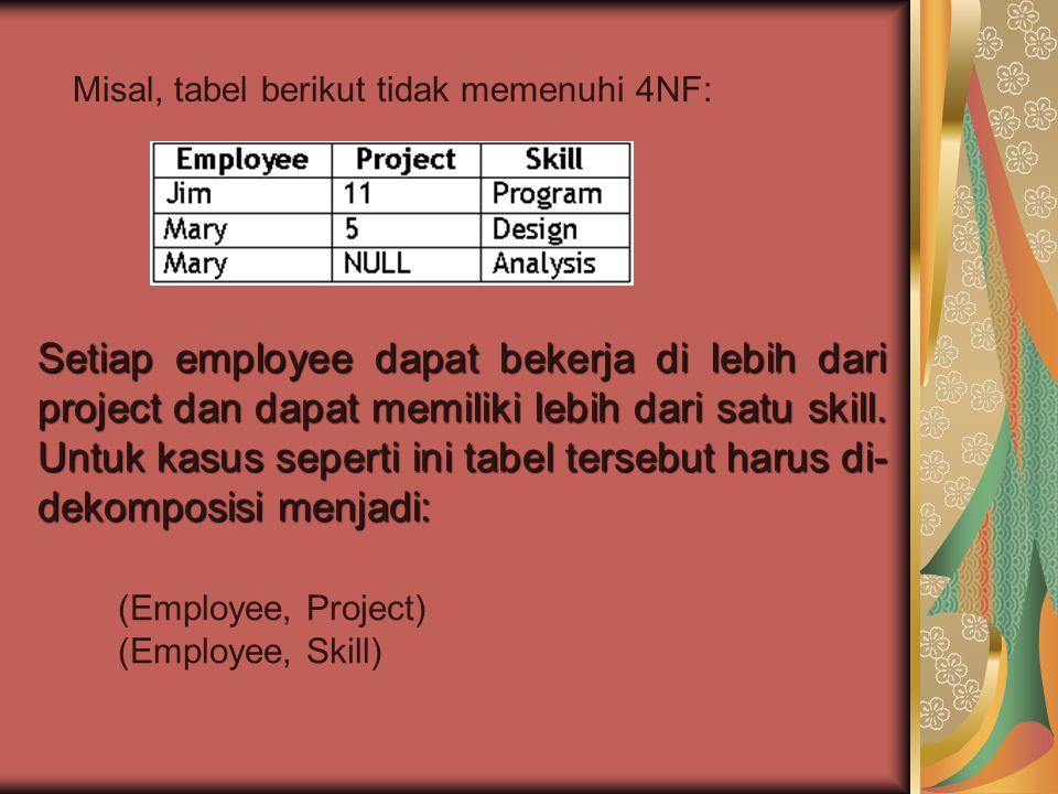 Misal, tabel berikut tidak memenuhi 4NF: Setiap employee dapat bekerja di lebih dari project dan dapat memiliki lebih dari satu skill.