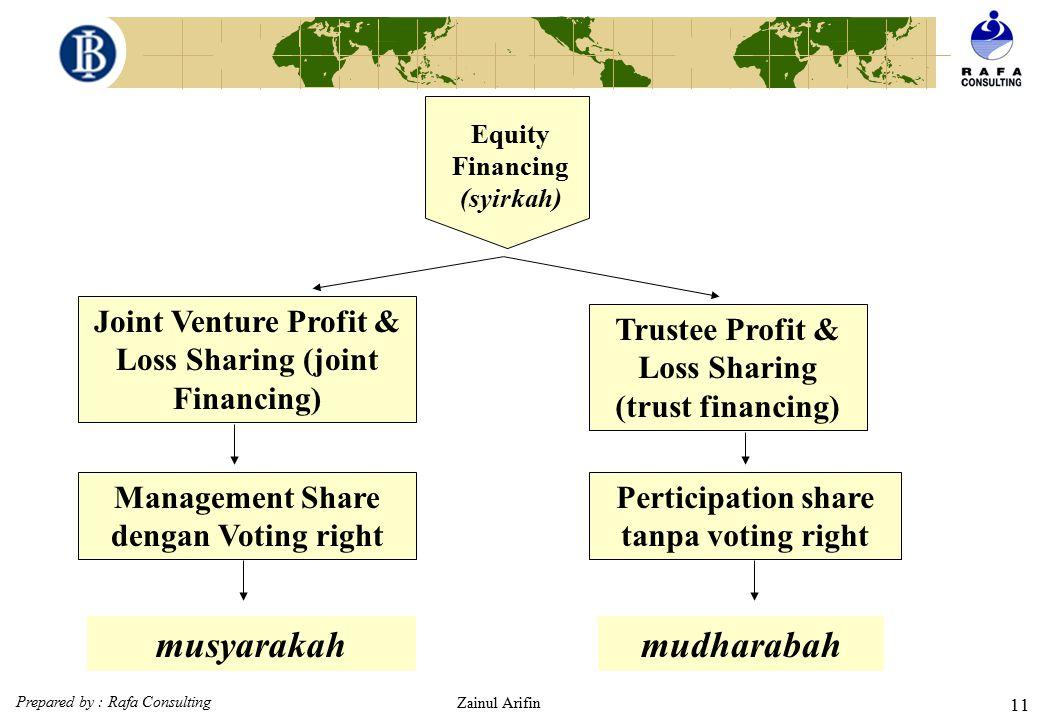 Prepared by : Rafa Consulting Zainul Arifin 10 Pembiayaan sesuai syariah (Islamic Financing) Berbasis kerjasama bagi hasil (profit & loss sharing) Ber