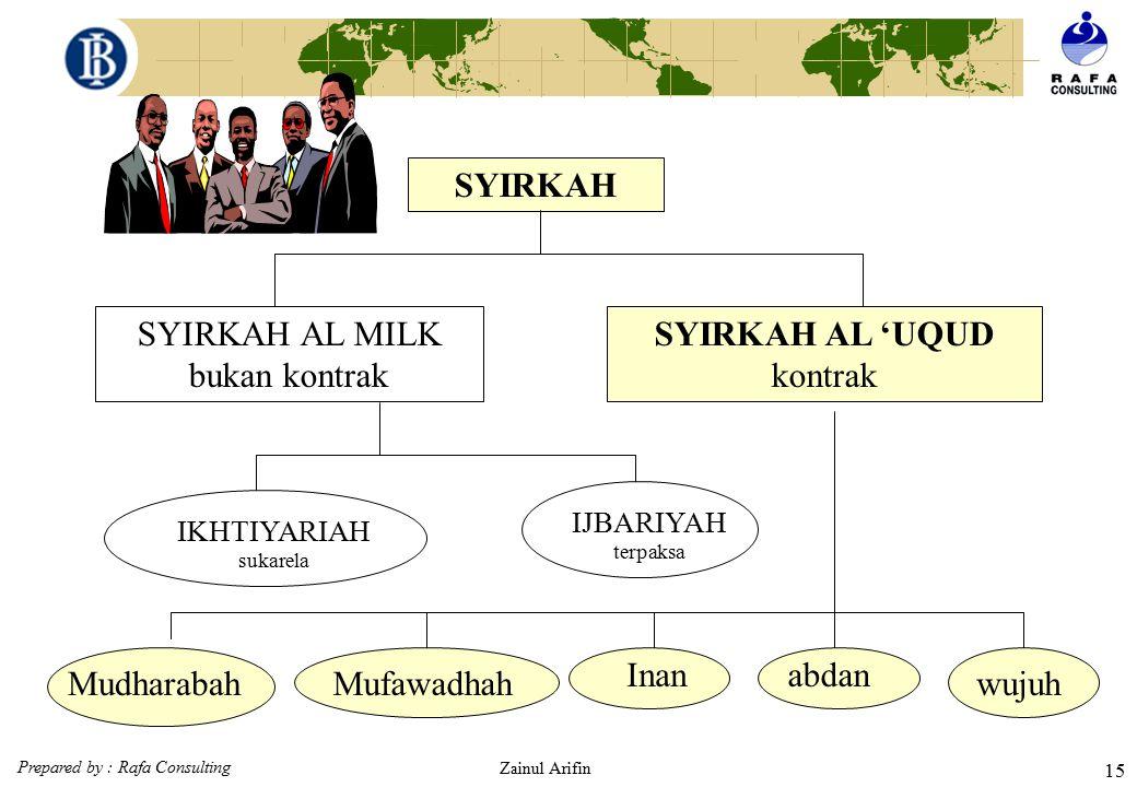 """Prepared by : Rafa Consulting Zainul Arifin 14 SYIRKAH LANDASAN SYARIAH: 1. Q.S. Shad (38) : 24 2. """"Aku adalah pihak ketiga dari dua orang yang berser"""