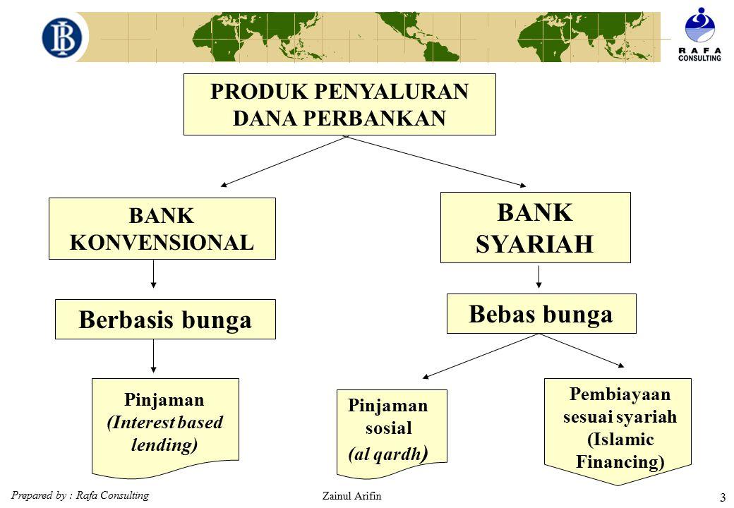 Prepared by : Rafa Consulting Zainul Arifin 2 Perbedaan pokok antara perbankan konvensional dengan perbankan syariah adalah adanya larangan untuk memb