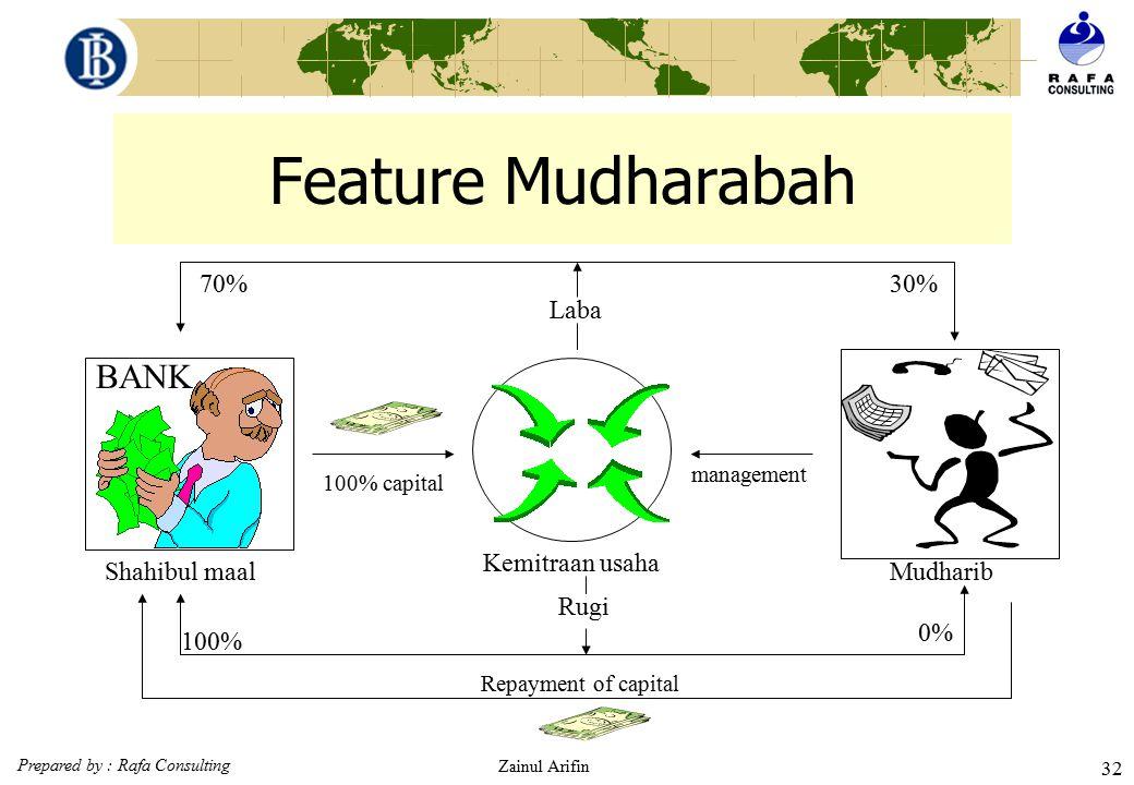 Prepared by : Rafa Consulting Zainul Arifin 31 Karakteristik Pembiayaan Mudharabah (Fatwa DSN : 07/DSN-MUI/IV/2000)  Beberapa ketentuan hukum pembiay