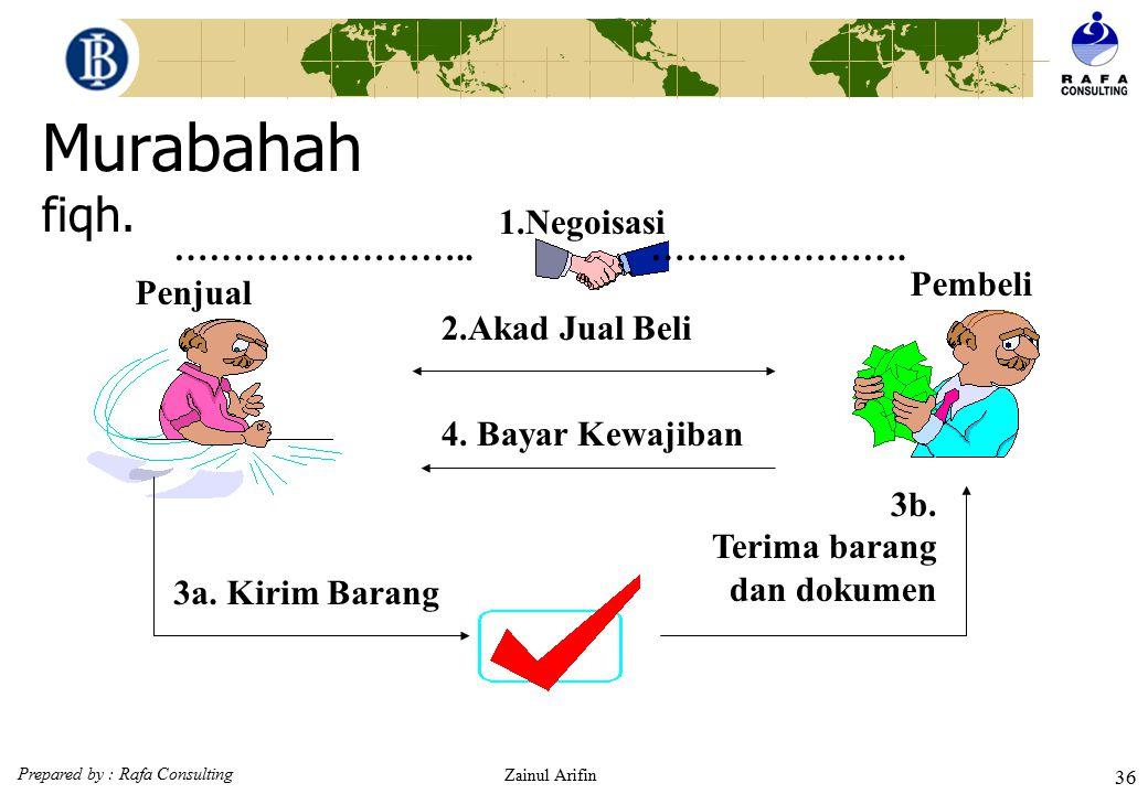 Prepared by : Rafa Consulting Zainul Arifin 35 MURABAHAH Murabahah adalah salah satu bentuk jual-beli yang bersifat amanah. Definisi Murabahah (secara