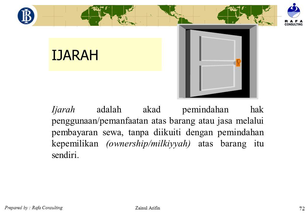 Prepared by : Rafa Consulting Zainul Arifin 71 Skema ISTISHNA' wal Ijarah BANK Mu'ajjir/ mustashni' Nasabah Pemesan Musta'jir 1a. Pesan barang untuk d