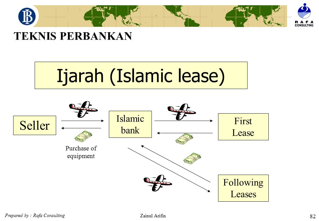 Prepared by : Rafa Consulting Zainul Arifin 81 Ketentuan IMB (Fatwa DSN No : 27/DSN-MUI/III/2002) Ketentuan tentang al-Ijarah al-Muntahiyah bi al-Taml