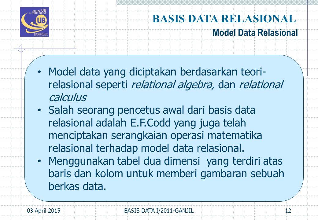 03 April 2015BASIS DATA I/2011-GANJIL12 Model data yang diciptakan berdasarkan teori- relasional seperti relational algebra, dan relational calculus S
