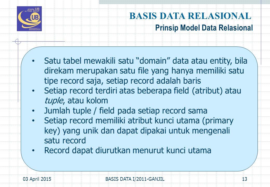 """03 April 2015BASIS DATA I/2011-GANJIL13 Satu tabel mewakili satu """"domain"""" data atau entity, bila direkam merupakan satu file yang hanya memiliki satu"""