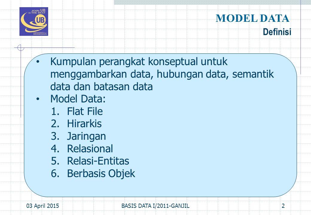 03 April 2015BASIS DATA I/2011-GANJIL2 Definisi MODEL DATA Kumpulan perangkat konseptual untuk menggambarkan data, hubungan data, semantik data dan ba