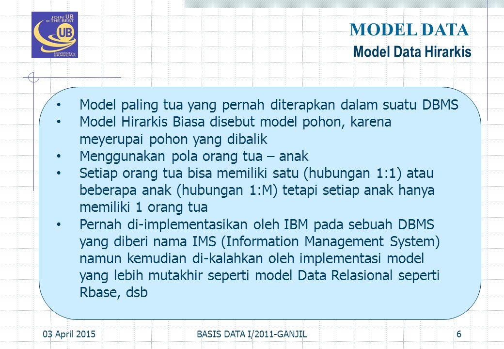 03 April 2015BASIS DATA I/2011-GANJIL6 Model Data Hirarkis MODEL DATA Model paling tua yang pernah diterapkan dalam suatu DBMS Model Hirarkis Biasa di