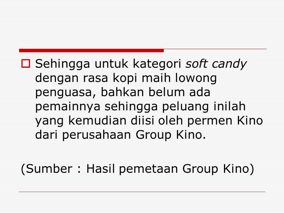  Sehingga untuk kategori soft candy dengan rasa kopi maih lowong penguasa, bahkan belum ada pemainnya sehingga peluang inilah yang kemudian diisi oleh permen Kino dari perusahaan Group Kino.