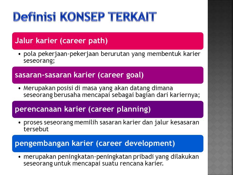 Jalur karier (career path) pola pekerjaan-pekerjaan berurutan yang membentuk karier seseorang; sasaran-sasaran karier (career goal) Merupakan posisi d