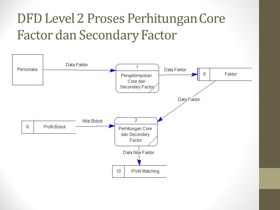 DFD Level 2 Proses Perhitungan Core Factor dan Secondary Factor
