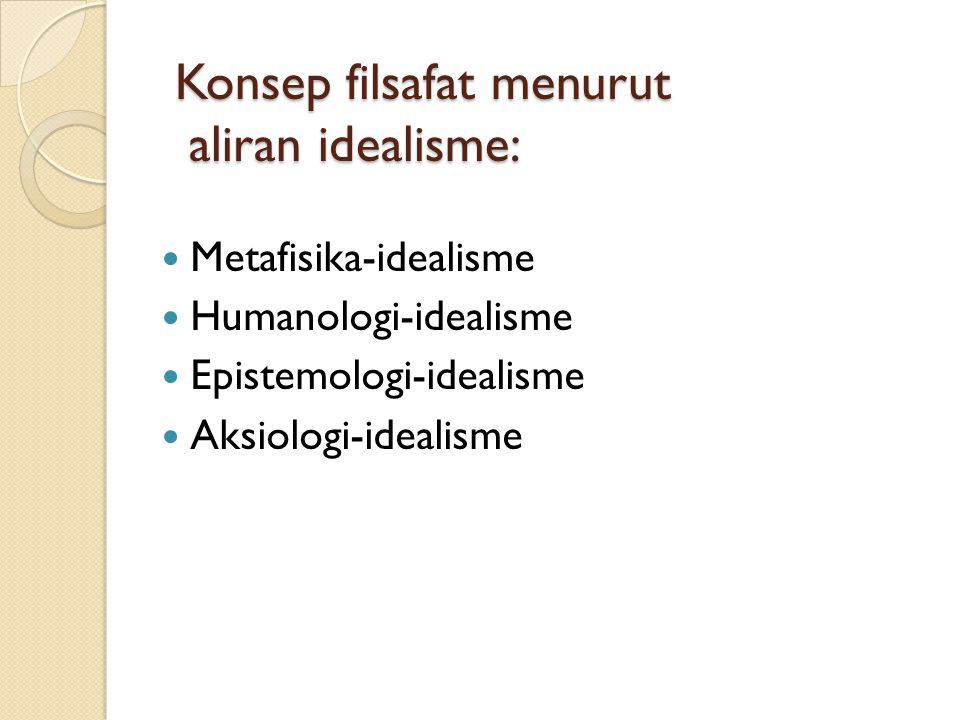 Konsep filsafat menurut aliran idealisme: Metafisika-idealisme Humanologi-idealisme Epistemologi-idealisme Aksiologi-idealisme
