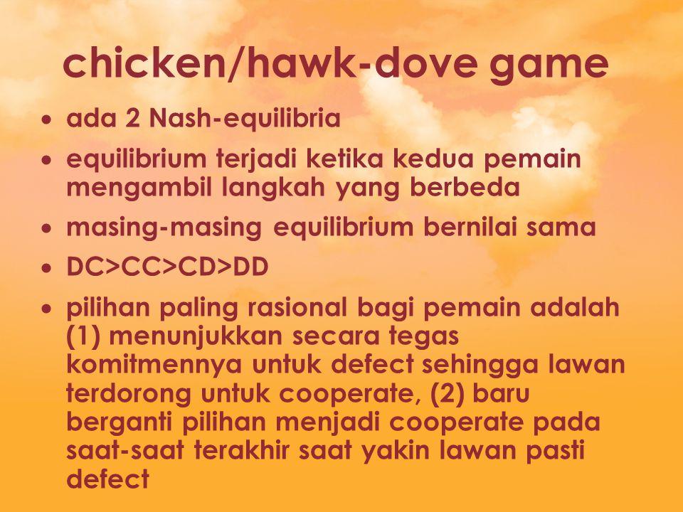 prisoners' dilemma  ada 1 Nash-equilibrium  equilibrium terjadi pada skenario DD  DC>CC>DD>CD  strategi dominan tiap pemain adalah defect