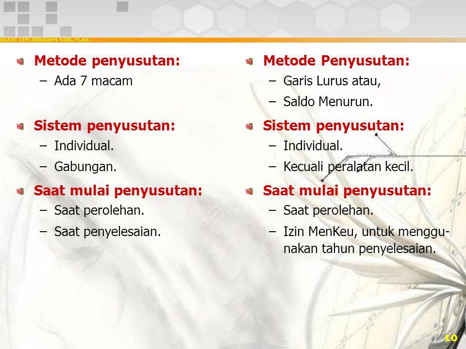 10 Metode penyusutan: –Ada 7 macam Sistem penyusutan: –Individual. –Gabungan. Saat mulai penyusutan: –Saat perolehan. –Saat penyelesaian. Metode Penyu