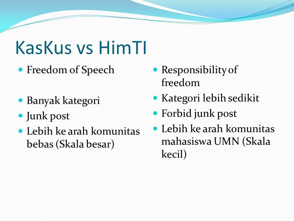 KasKus vs HimTI Freedom of Speech Banyak kategori Junk post Lebih ke arah komunitas bebas (Skala besar) Responsibility of freedom Kategori lebih sedikit Forbid junk post Lebih ke arah komunitas mahasiswa UMN (Skala kecil)