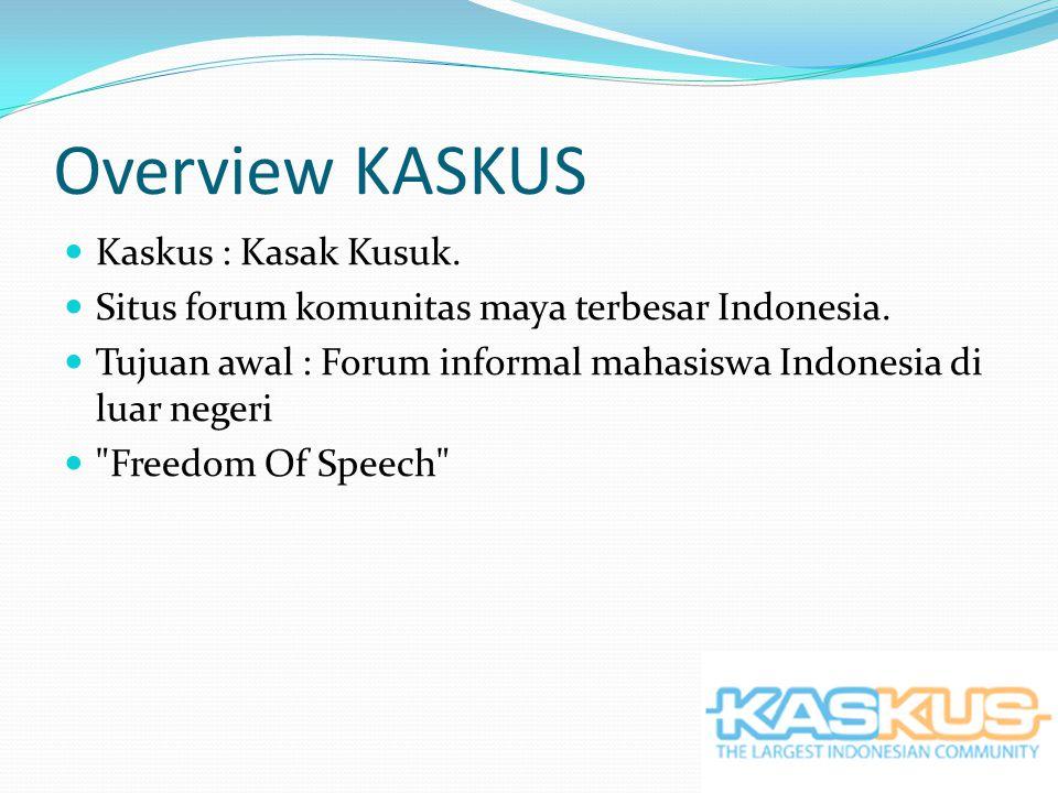 Kaskus : Kasak Kusuk. Situs forum komunitas maya terbesar Indonesia.