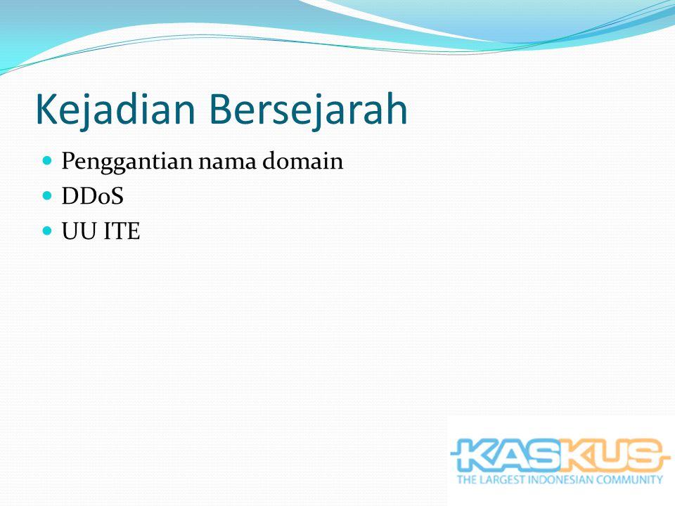 Kejadian Bersejarah Penggantian nama domain DDoS UU ITE