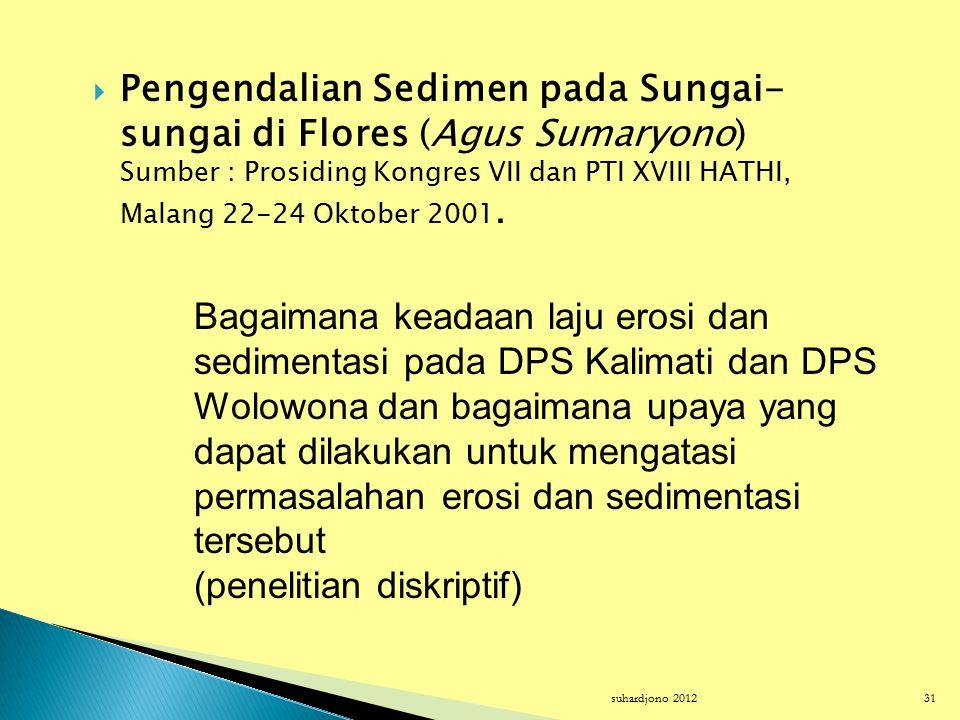 suhardjono 201230 Kerusakan daerah tangkapan air Erosi dan sedimentasi Kekeringan Pencemaran Air Banjir Konflik antar Penguna dan Penggunaan Lingkunga