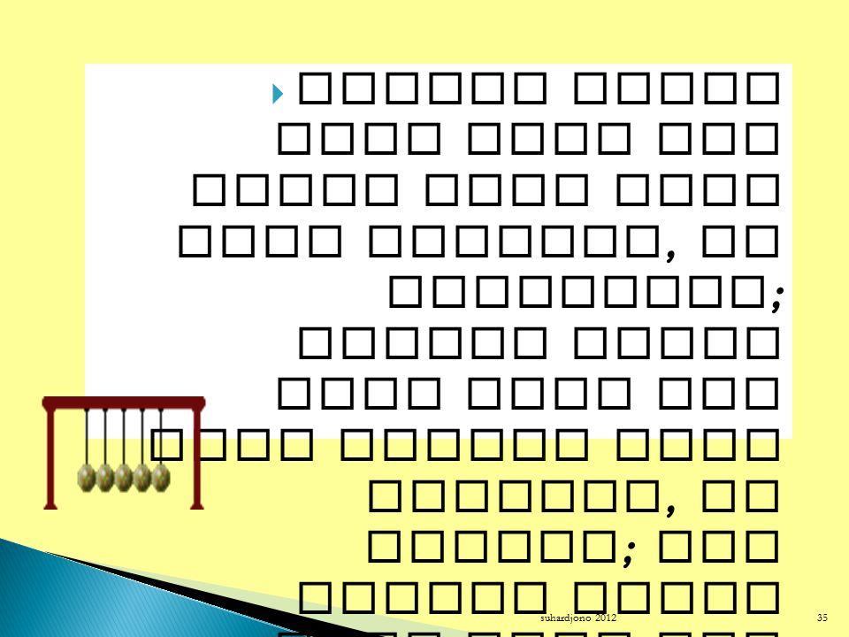 Penelitian Kualitas Air Waduk Jatiluhur sebagai Sumber Baku Air Minum dan Penurunan Kualitasnya setelah Mengalir Melalui Saluran Tarum Barat (Tontowi) Sumber : Jurnal Buletin Pusair, Edisi 2, Tahun XI, halaman 2-10 suhardjono 201234 Mengapa kualitas Air Waduk Jatiluhur mengalamai Penurunan Kualitasnya setelah Mengalir Melalui Saluran Tarum Barat (penelitian deskriptif-evaluatif)