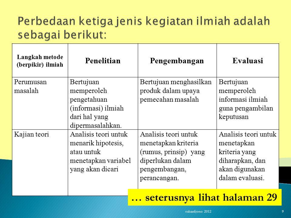 suhardjono 2012 9 Langkah metode (berpikir) ilmiah PenelitianPengembanganEvaluasi Perumusan masalah Bertujuan memperoleh pengetahuan (informasi) ilmiah dari hal yang dipermasalahkan.