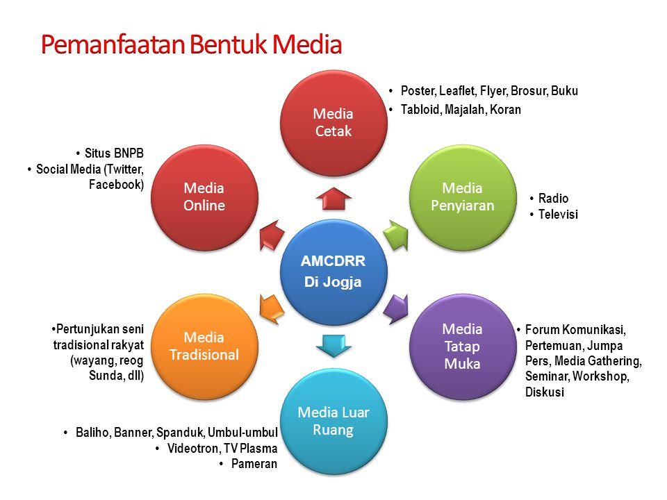 AMCDRR Di Jogja Media Cetak Media Penyiaran Media Tatap Muka Media Luar Ruang Media Tradisional Media Online Radio Televisi Baliho, Banner, Spanduk, U