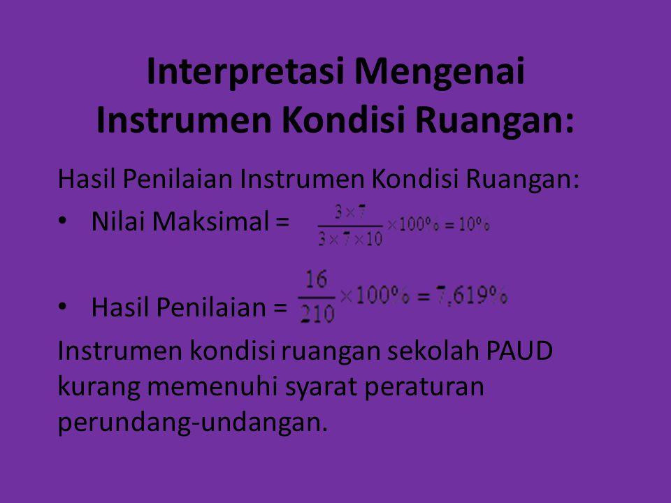 Interpretasi Mengenai Instrumen Kondisi Ruangan: Hasil Penilaian Instrumen Kondisi Ruangan: Nilai Maksimal = Hasil Penilaian = Instrumen kondisi ruang