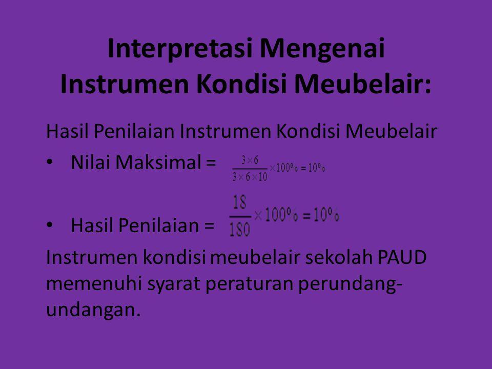 Interpretasi Mengenai Instrumen Kondisi Meubelair: Hasil Penilaian Instrumen Kondisi Meubelair Nilai Maksimal = Hasil Penilaian = Instrumen kondisi me