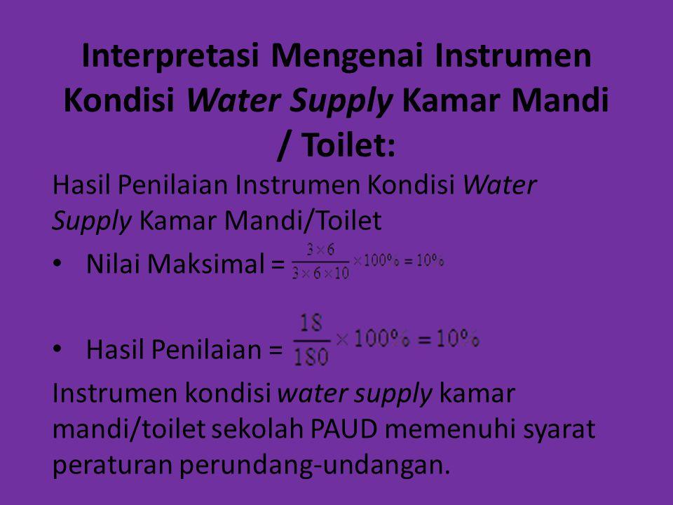 Interpretasi Mengenai Instrumen Kondisi Water Supply Kamar Mandi / Toilet: Hasil Penilaian Instrumen Kondisi Water Supply Kamar Mandi/Toilet Nilai Mak