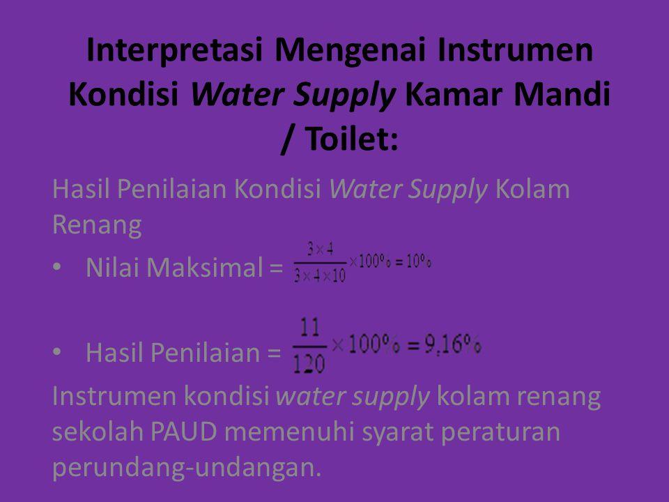 Interpretasi Mengenai Instrumen Kondisi Water Supply Kamar Mandi / Toilet: Hasil Penilaian Kondisi Water Supply Kolam Renang Nilai Maksimal = Hasil Pe
