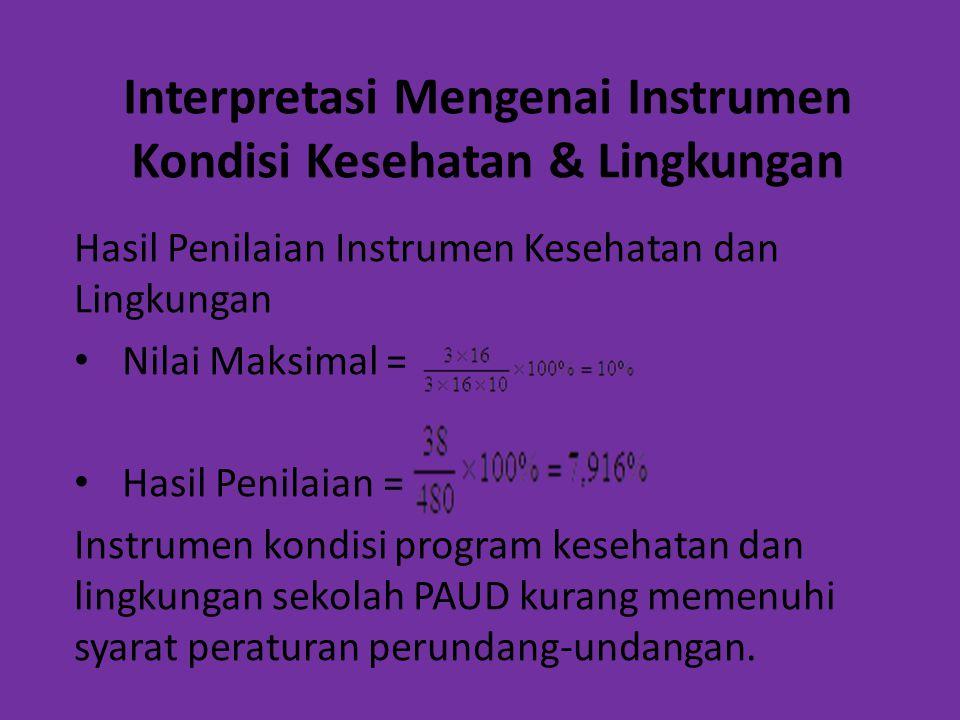 Interpretasi Mengenai Instrumen Kondisi Kesehatan & Lingkungan Hasil Penilaian Instrumen Kesehatan dan Lingkungan Nilai Maksimal = Hasil Penilaian = I