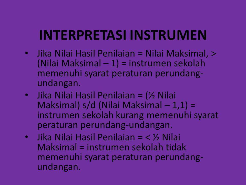 INTERPRETASI INSTRUMEN Jika Nilai Hasil Penilaian = Nilai Maksimal, > (Nilai Maksimal – 1) = instrumen sekolah memenuhi syarat peraturan perundang- un