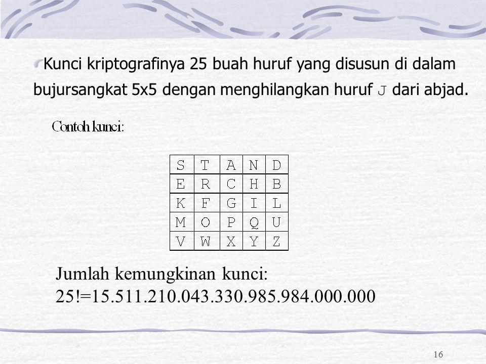 16 Jumlah kemungkinan kunci: 25!=15.511.210.043.330.985.984.000.000 Kunci kriptografinya 25 buah huruf yang disusun di dalam bujursangkat 5x5 dengan m