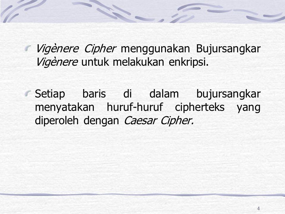 15 Cipher ini mengenkripsi pasangan huruf (digram atau digraf), bukan huruf tunggal seperti pada cipher klasik lainnya.