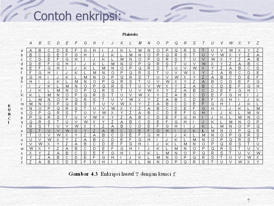 18 Pesan yang akan dienkripsi diatur terlebih dahulu sebagai berikut: 1.
