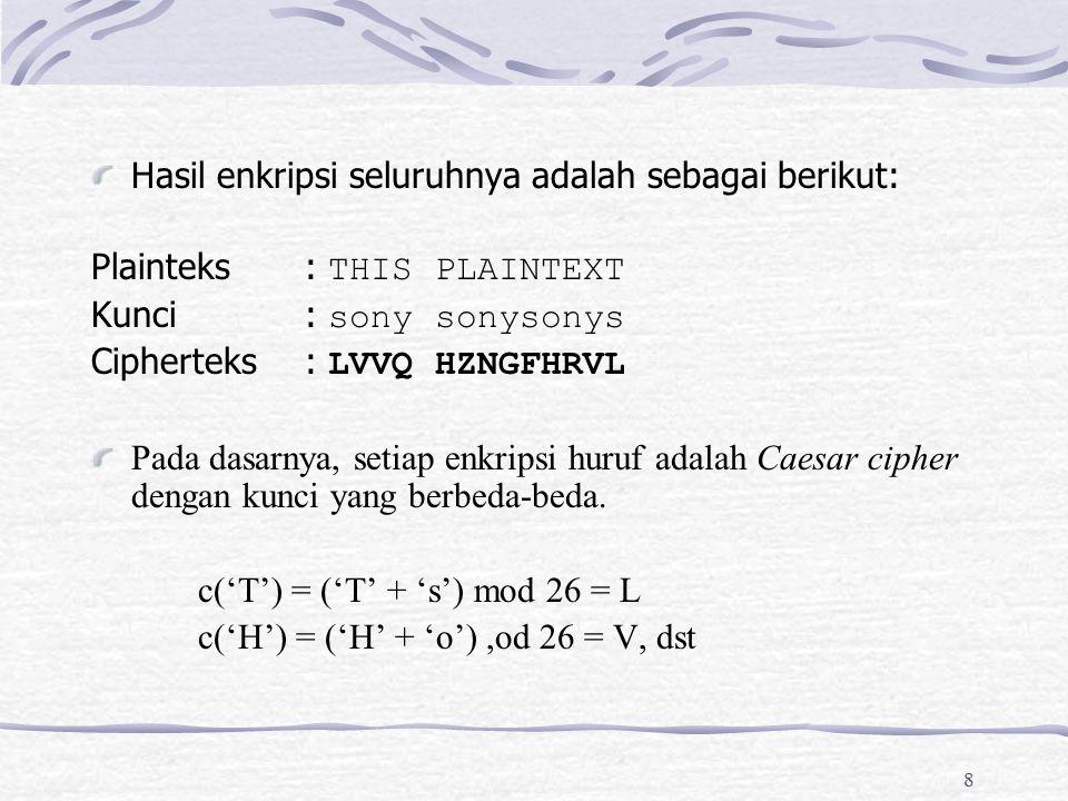 8 Hasil enkripsi seluruhnya adalah sebagai berikut: Plainteks: THIS PLAINTEXT Kunci: sony sonysonys Cipherteks: LVVQ HZNGFHRVL Pada dasarnya, setiap e